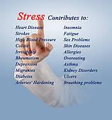 Medisch Shiatsu Massage Praktijk